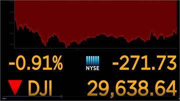 投資人獲利了結 美股賣壓沉重收低