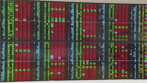 中鋼台積電拉尾盤 台股收17323.87點創新高