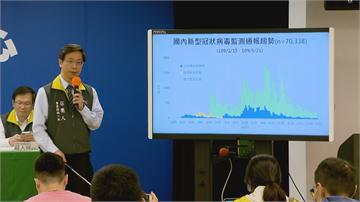 快新聞/張上淳:台灣最後使用呼吸器者 已成功脫離