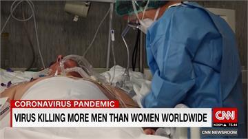 男性罹武肺致死率高於女性?「這原因」恐是主要關鍵