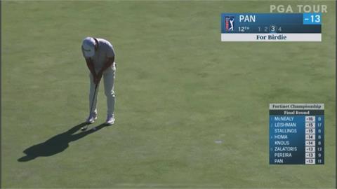 PGA新賽季開幕戰 潘政琮重演東奧逆轉秀