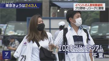 東京243確診再創新多 大型活動仍照常解禁