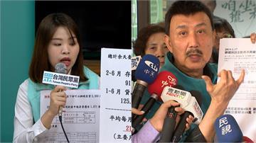 拿財產申報證明反擊李旻蔚 余天嘆:小小年紀盡學抹黑手段