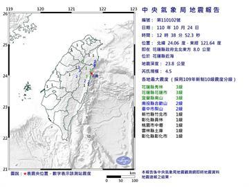 快新聞/又震! 12:38花蓮近海規模4.5地震 最大震度花蓮3級