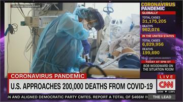 美國超過半數州疫情升溫 連假與復課是元兇 蓋茲:疫情恐怕要到2022年才會結束