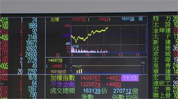 聯電接棒大漲逾8% 台股衝破萬四新高