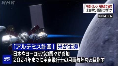 中俄簽署備忘錄 在月球共設國際科學研究站