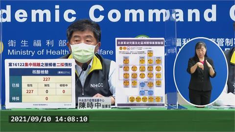 台灣Delta已現121例 本土26例、境外95例