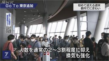 東京國旅補助解禁國旅折扣+門票砍半 晴空塔爆人潮