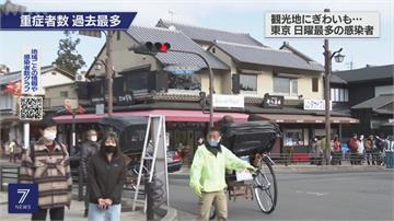 日本新增逾2千人確診 熱門景點仍人潮洶湧