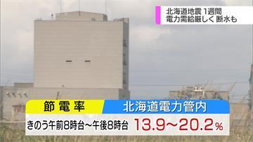 強震衝擊旅遊觀光業 北海道重建路艱辛