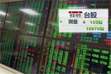 美股重挫 台股開盤大跌 台幣重貶1.85角