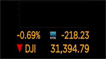 投資人出脫科技大廠股 道瓊開盤大跌264點