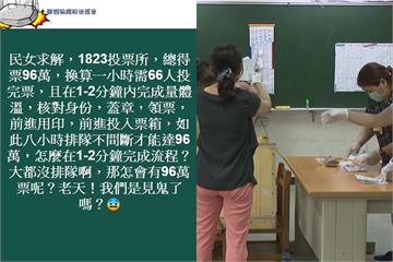 快新聞/韓粉不信罷韓有96萬票直喊「見鬼嗎」 國小老師提數據解答