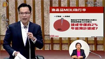 沒有發大財?韓國瑜簽農漁產品MOU 議員爆達成率超低