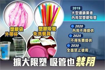 限塑再擴大! 明年起 連鎖餐廳禁提供塑膠吸管