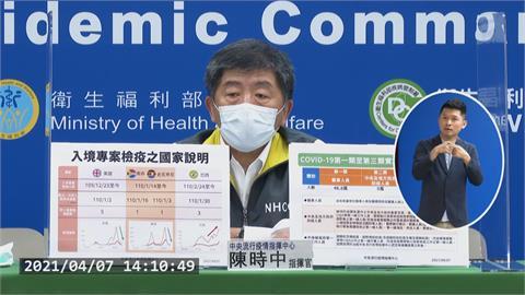 快新聞/4/12起擴大施打! AZ疫苗開放至防疫官員、高風險人員