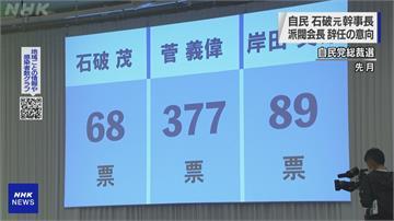 為9月參選黨魁敗選負責 石破茂將辭自民黨水月會會長職務