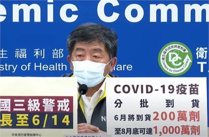 快新聞/疫苗快來了!陳時中:6月200萬劑、8月底可達1000萬劑