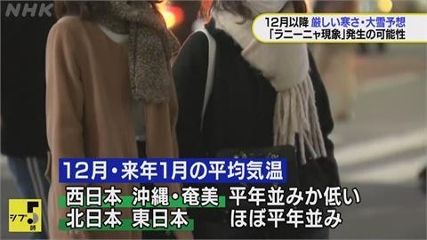 反聖嬰捲土重來? 日本氣象廳:估今年冬天會很冷.防暴雪