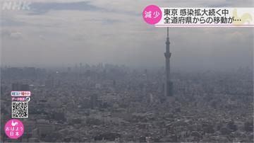 東京今日新增超過230人 中央補助取消國旅費用