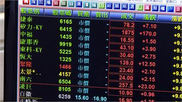 中芯確定被制裁!台廠迎轉單 台股開盤漲逾120點、新台幣強升破29元關卡