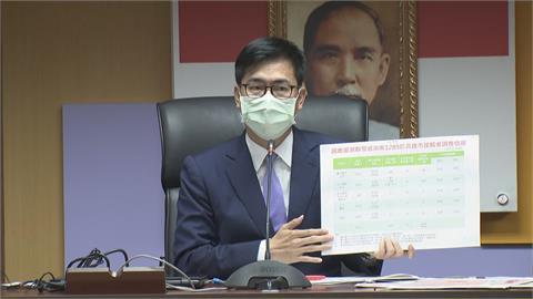 快新聞/獅子會群聚案燒到高雄!陳其邁宣布:防疫加嚴「6大措施」
