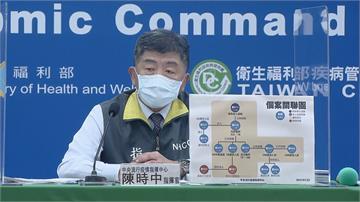 快新聞/中國可能送台灣疫苗? 陳時中回「法規不允許」:中國疫苗製造廠與流程未被查過
