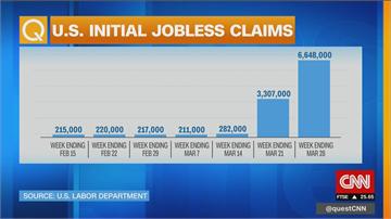 疫情爆失業潮 美國失業請領連兩周破十萬
