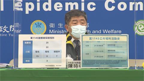 快新聞/台商在泰國確診後搭機返台 陳時中:陰性檢驗報告是偽造的