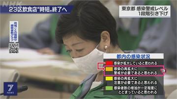 業者提前打烊防疫15日解禁 東京納入國旅促銷活動補助範圍