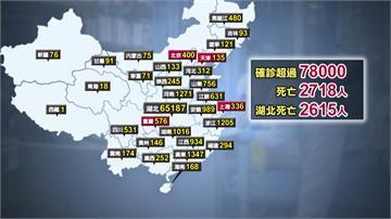 中國武漢肺炎7萬8千人確診 逾2千7百人死亡