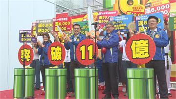 台南購物中心6週年慶 後疫情時代祭出超殺回饋