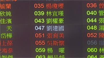 萊豬表決!林淑芬、劉建國跑票 將接受黨紀處分