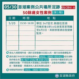 快新聞/澎湖疑染疫婦5/20曾搭華信航空 同班機14名旅客居家隔離