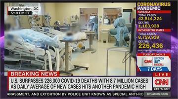 美平均日添7萬人確診!北達科塔州染疫率最高新澤西州疫情升溫 政府頒布新防疫禁令