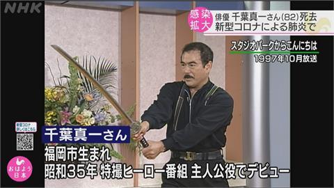 日本老牌演員千葉真一 確診病逝享壽82歲