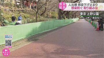 日緊急延長2週 上野公園賞櫻野餐區封閉