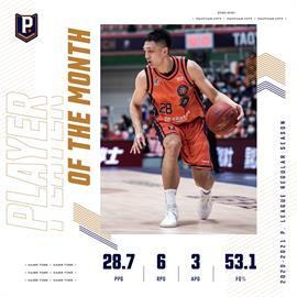 P.League+/領航猿施晉堯獲選 4月最有價值球員