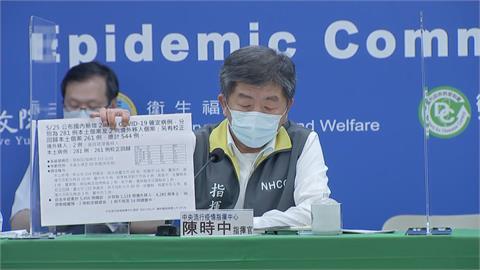 快新聞/連續第3天新增6死! 5人有慢性病、1人有萬華活動史