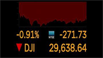 投資人獲利了結 美股三大指數收黑