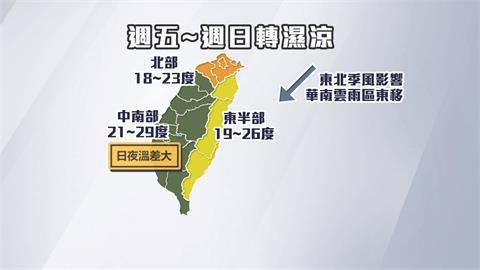 周四東北季風增強低溫探18度 北部、東半部轉濕涼
