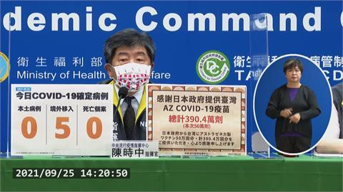 快新聞/日本贈台AZ已抵台、斯洛伐克贈台AZ明到貨 指揮中心:優先打第二劑
