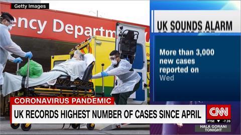印度大鬧疫苗荒 接種站民眾大排長龍搶施打
