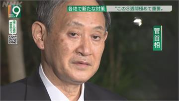 東京單日570例創新高 日相:未來三週為關鍵