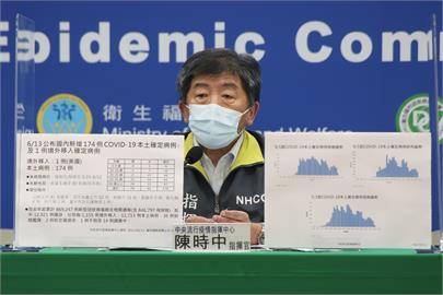 快新聞/陳時中:尊重上海復星BNT代理權 但勿干擾台灣買疫苗
