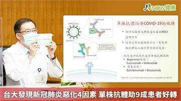 台大發現新冠肺炎惡化4因素 單株抗體助9成患者好轉