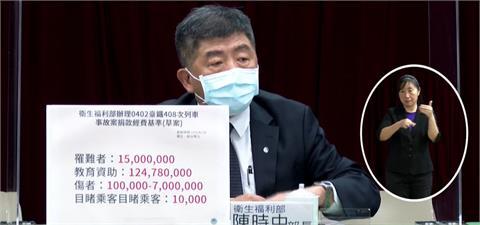 快新聞/太魯閣號捐款怎撥給? 衛福部:罹難者1500萬、傷者最高700萬元