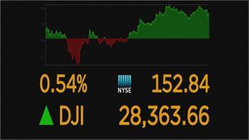 經濟措施備受期待 美股三大指數全收高