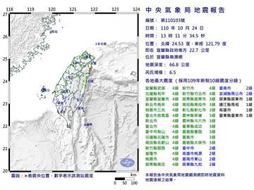 快新聞/連兩震! 13:11宜蘭縣南澳規模6.5地震 國家警報狂響全台都有感